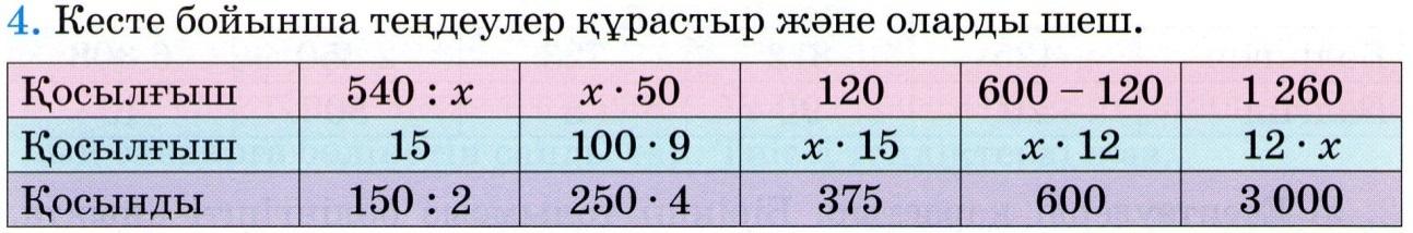 Ойын автоматы формуласы x