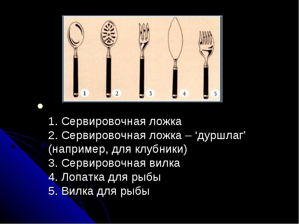 1. Сервировочная ложка 2. Сервировочная ложка – 'дуршлаг' (например, для клу...