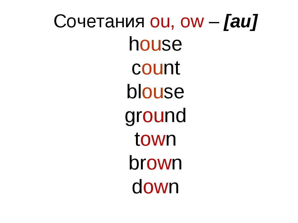 Сочетания ou, ow – [au] house count blouse ground town brown down