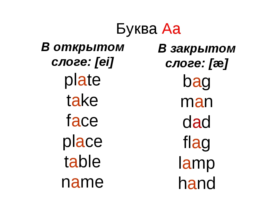 Буква Aa В открытом слоге: [ei] plate take face place table name В закрытом с...