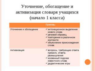 Уточнение, обогащение и активизация словаря учащихся (начало 1 класса) Приемы