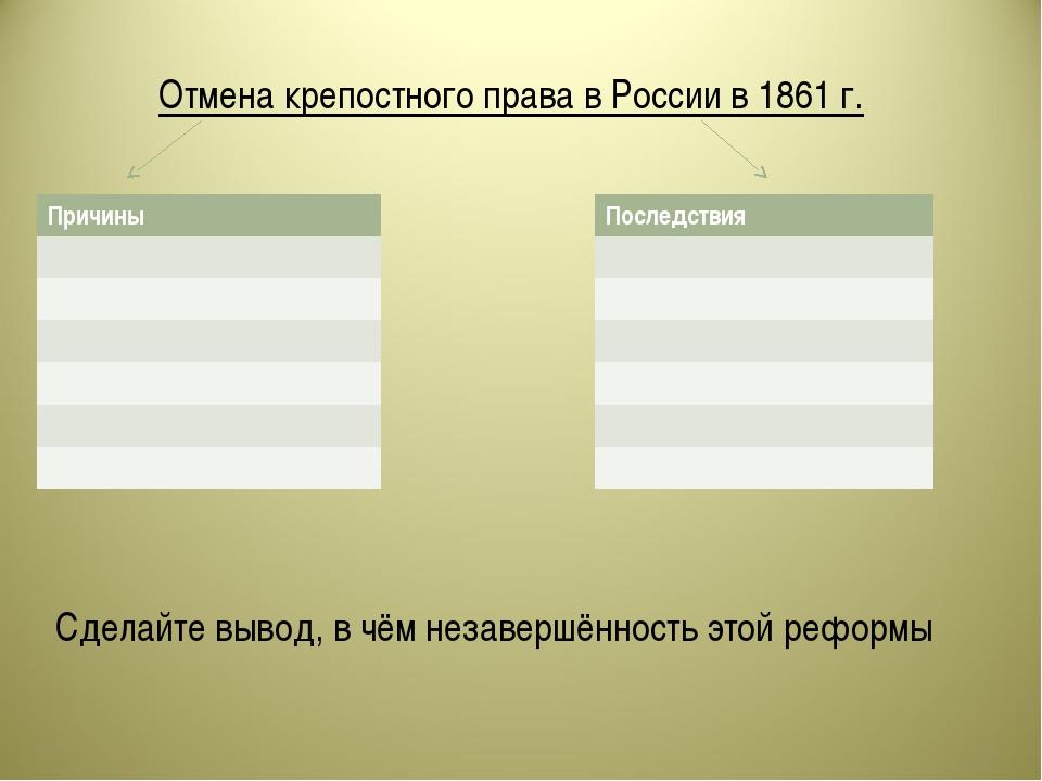 Отмена крепостного права в России в 1861 г. Сделайте вывод, в чём незавершённ...