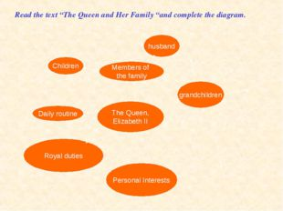 """Read the text """"The Queen and Her Family """"and complete the diagram. The Queen,"""