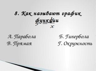 8. Как называют график функции А. Парабола Б. Гипербола В. Прямая Г. Окружность