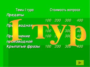 Темы I тураСтоимость вопроса Пределы 100 200 300 400 Производная 100