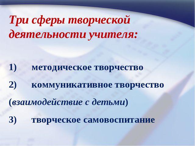 Три сферы творческой деятельности учителя: 1) методическое творчество 2)...
