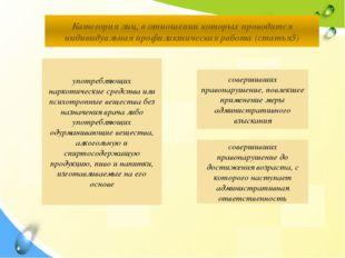 Категория лиц, в отношении которых проводится индивидуальная профилактическая