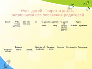 Учет детей – сирот и детей, оставшихся без попечения родителей № п/п ФИО ребе