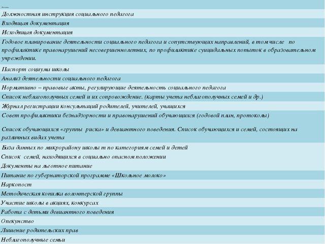 Название Должностная инструкция социального педагога Входящая документация Ис...
