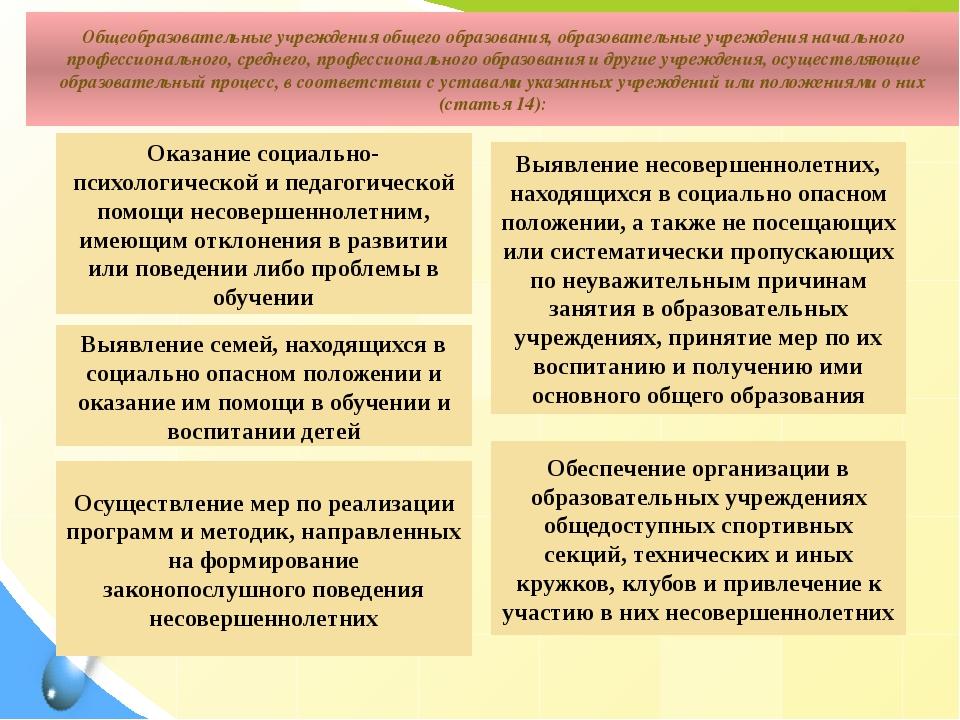 Общеобразовательные учреждения общего образования, образовательные учреждения...