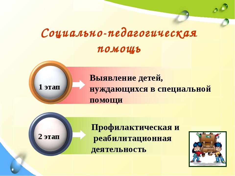 Выявление детей, нуждающихся в специальной помощи Социально-педагогическая п...