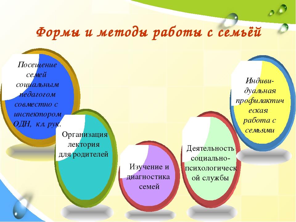 Формы и методы работы с семьёй Деятельность социально- психологической службы...
