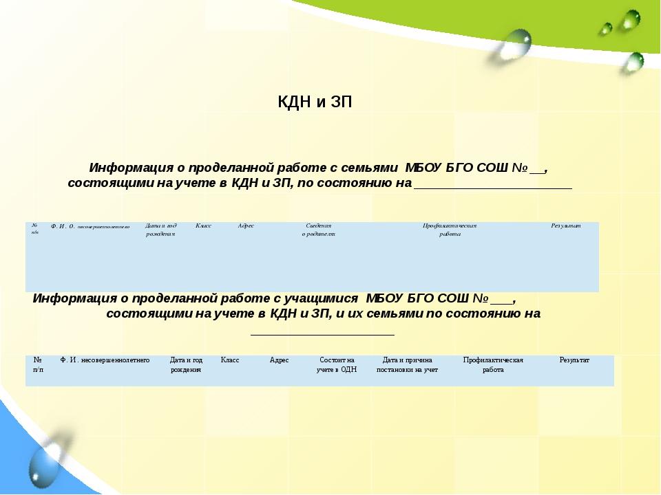 Информация о проделанной работе с семьями МБОУ БГО СОШ № __, состоящими на уч...