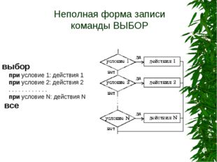 выбор  при условие 1: действия 1 при условие 2: действия 2  . . . . . . . .