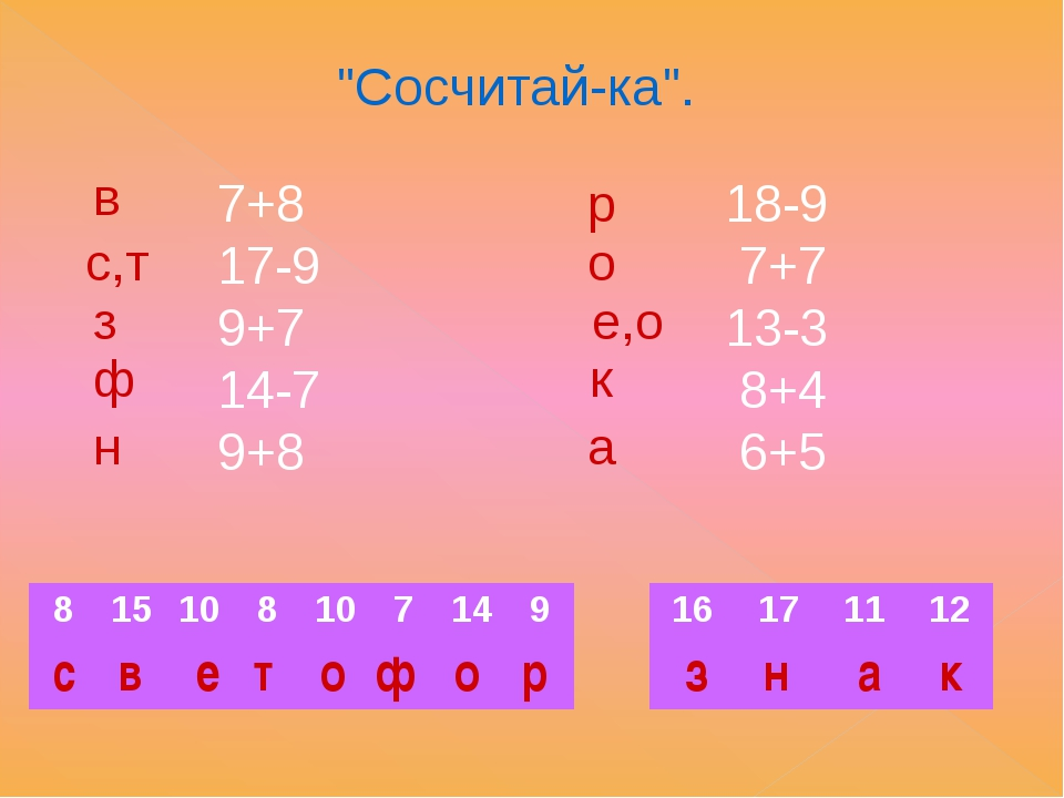 """Сосчитай-ка"". 7+8 17-9 9+7 14-7 9+8 18-9 7+7 13-3 8+4 6+5 в с,т з ф н р о е,..."