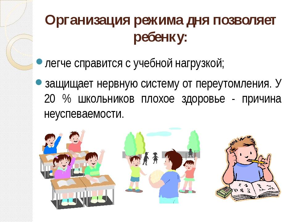 Организация режима дня позволяет ребенку: легче справится с учебной нагрузкой...