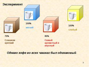 * Эксперимент 75% Слишком крепкий 85% Самый ароматный и вкусный 100% мягкий 1