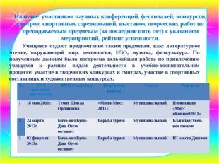 Наличие участников научных конференций, фестивалей, конкурсов, смотров, с