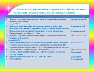 Наличие государственных и отраслевых, муниципальных поощрений (наград грамот
