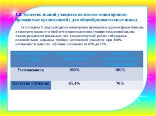 1.2. Качество знаний учащихся по итогам мониторингов, проводимых организацие