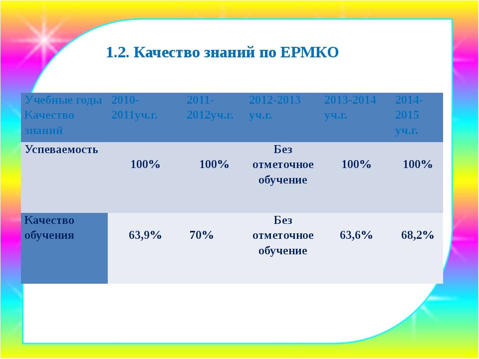 1.2. Качество знаний по ЕРМКО Учебные годы Качество знаний 2010-20...