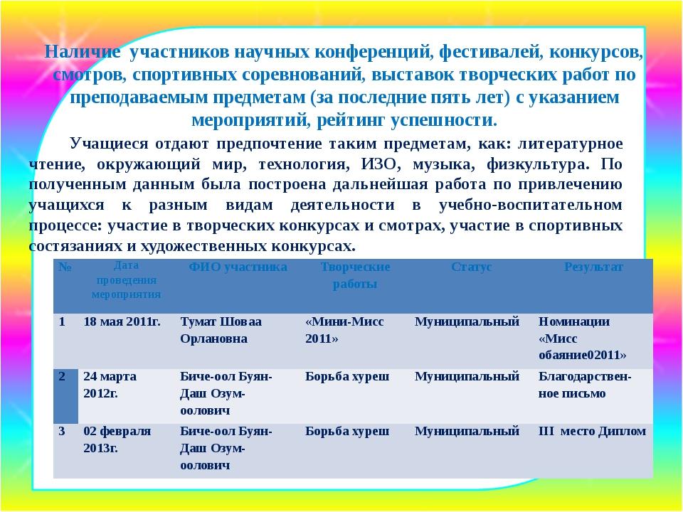 Наличие участников научных конференций, фестивалей, конкурсов, смотров, с...