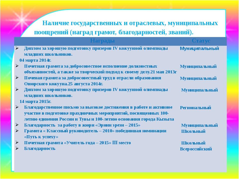 Наличие государственных и отраслевых, муниципальных поощрений (наград грамот...
