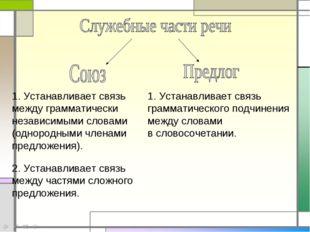 Устанавливает связь между грамматически независимыми словами (однородными чле