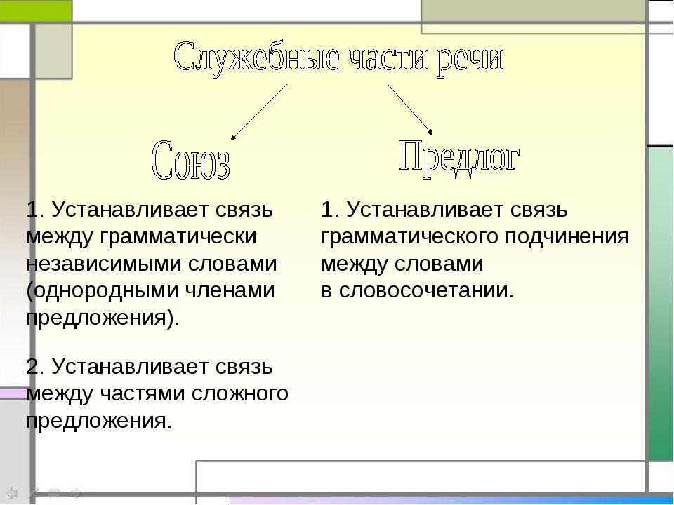 Устанавливает связь между грамматически независимыми словами (однородными чле...
