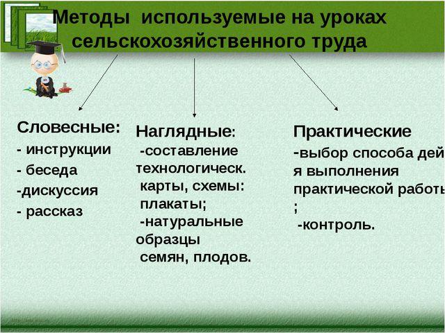 Методы используемые на уроках сельскохозяйственного труда Словесные: - инстру...