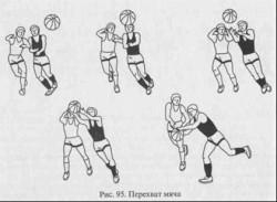 Перехват мяча при передач в баскетболе