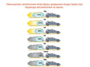 Уменьшение загрязнения атмосферы вредными веществами при переводе автомобилей