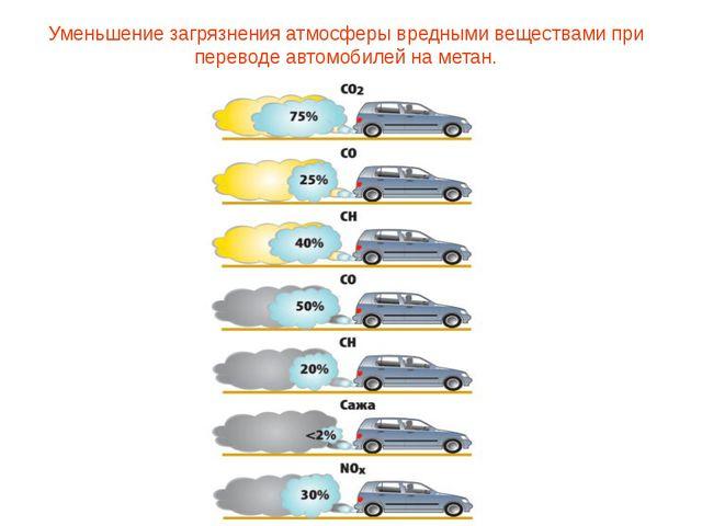 Уменьшение загрязнения атмосферы вредными веществами при переводе автомобилей...