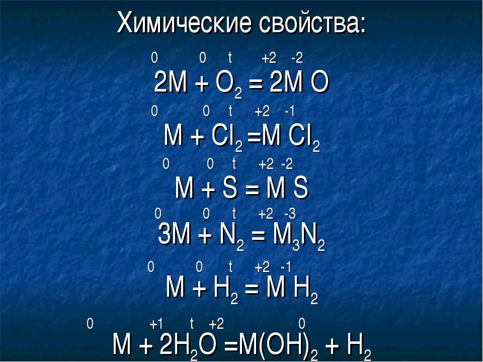 Химические свойства: 2М + О2 = 2М О 0 0 t +2 -2 М + СI2 =M CI2 0 0 t +2 -1 M...