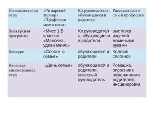 Познавательная игра «Рыцарский турнир» «Профессия моего папы» Кл.руководитель