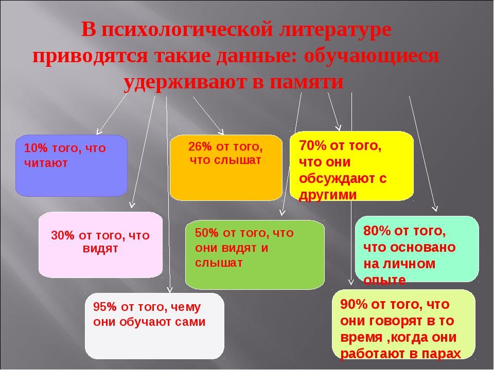 В психологической литературе приводятся такие данные: обучающиеся удерживают...