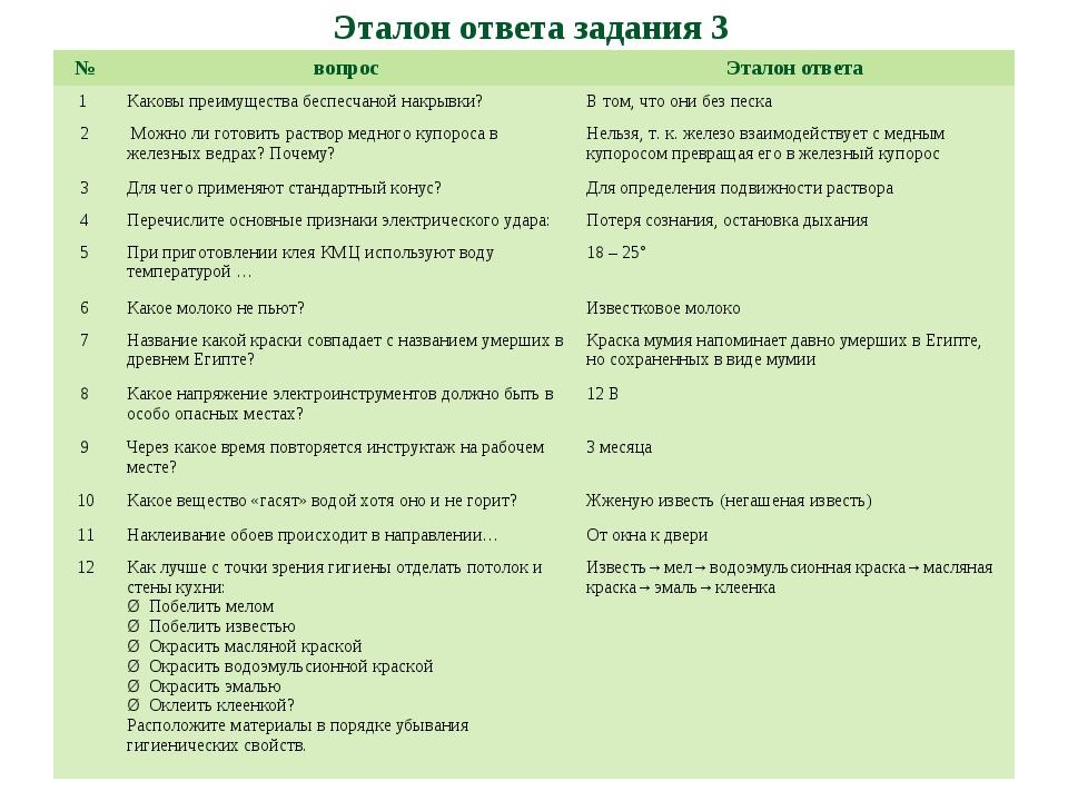 Эталон ответа задания 3 №вопросЭталон ответа 1 Каковы преимущества беспесч...