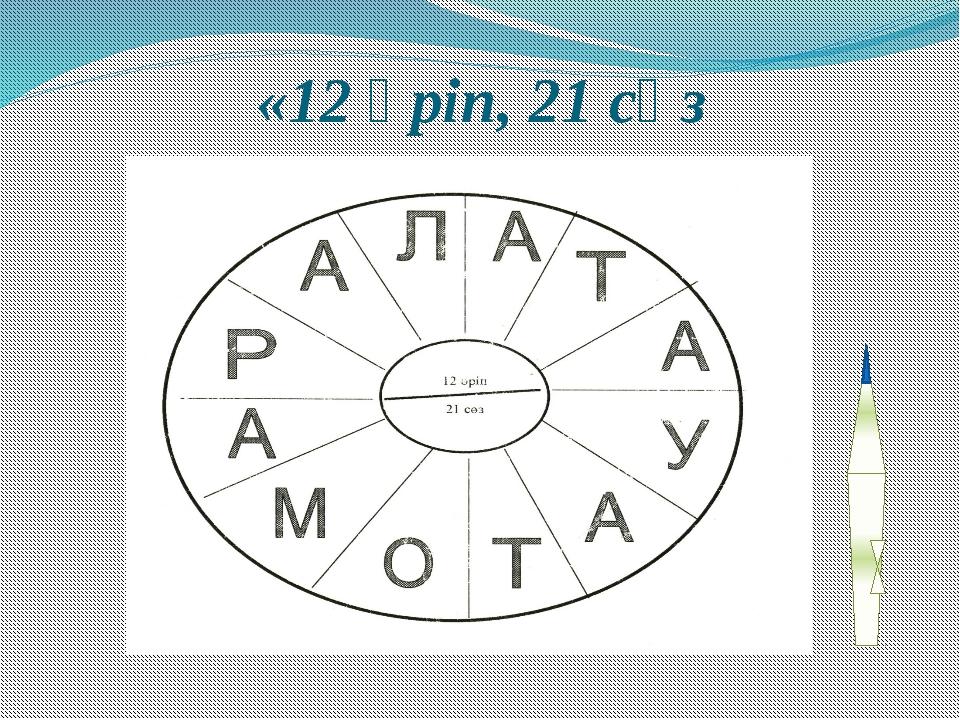 «12 әріп, 21 сөз