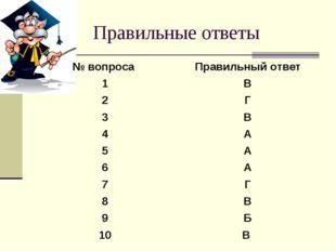 Правильные ответы № вопроса Правильный ответ 1В 2Г 3В 4А 5А 6А 7Г 8В
