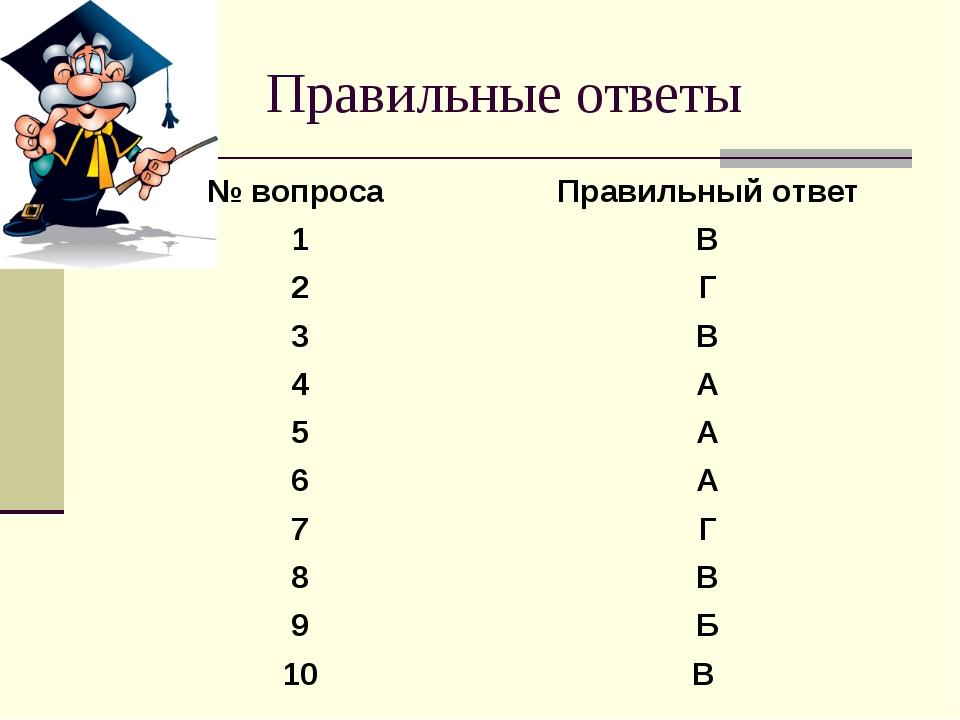 Правильные ответы № вопроса Правильный ответ 1В 2Г 3В 4А 5А 6А 7Г 8В...