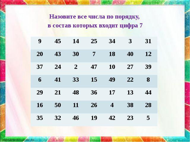 Назовите все числа по порядку,  Назовите все числа по порядку,  в состав ко...