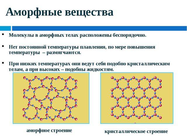 Аморфные вещества Молекулы в аморфных телах расположены беспорядочно. Нет пос...