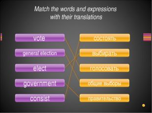Match the words and expressions with their translations