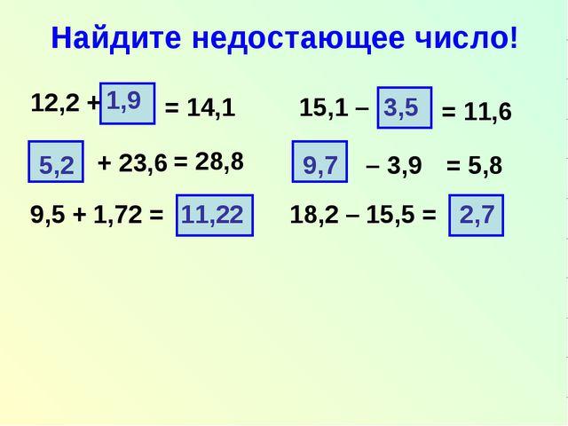 Найдите недостающее число! 12,2 + = 14,1 + 23,6 = 5,8 9,5 + 1,72 = 1,9 5,2 11...