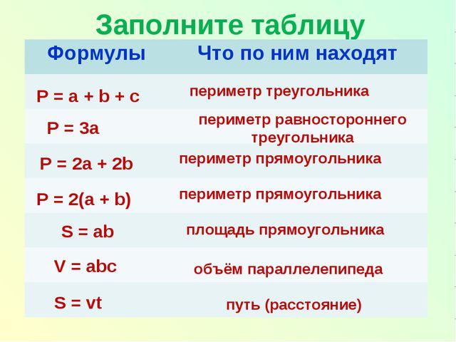 Заполните таблицу P = a + b + c периметр треугольника P = 3a периметр равност...