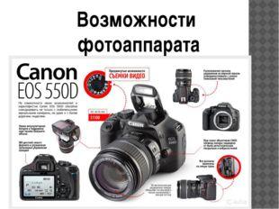Возможности фотоаппарата