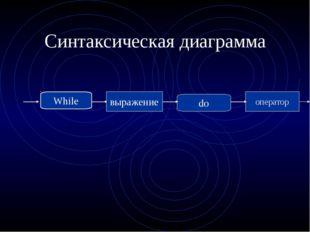 Синтаксическая диаграмма While выражение do оператор