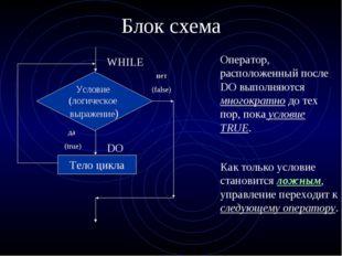 Блок схема нет (false) да (true) WHILE DO Оператор, расположенный после DO вы