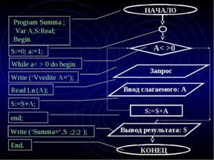 Program Summa ; Var A,S:Real; Begin S:=0; a:=1; While a< > 0 do begin Write (