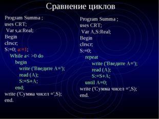 Сравнение циклов Program Summa ; uses CRT; Var s,a:Real; Begin clrscr; S:=0;